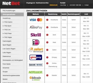 NetBet_Registerfuenf