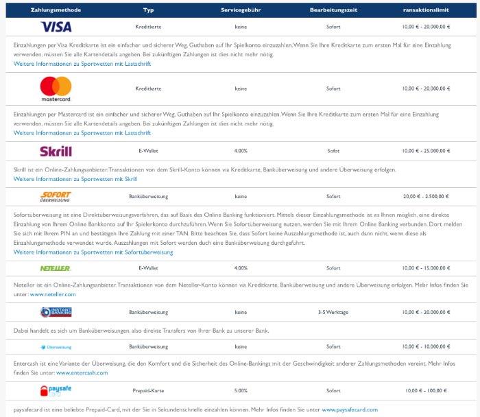 wetten.comZahlungsmöglichkeiten