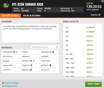 draftkings_contestit