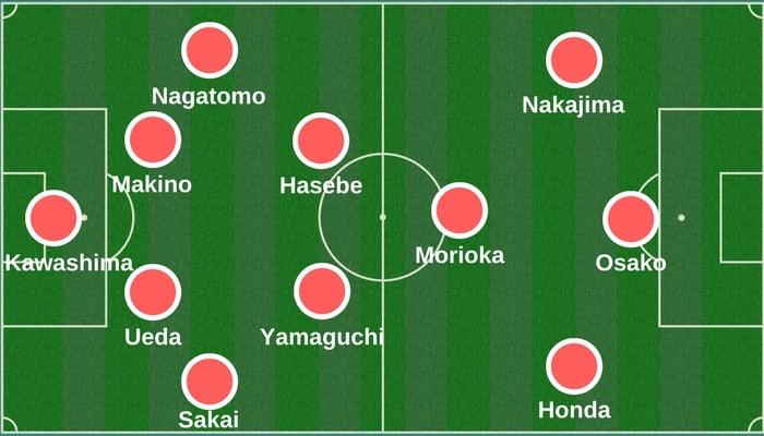 Japan_WM_startformation